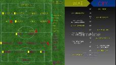 2017-18 프리미어리그 35R 리뷰 4 - 왓포드 vs 크리스탈 팰리스