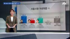 [JTBC 여론조사] 지방선거 두 달 앞으로..차기 서울시장 누가?