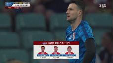 [영상][러시아:크로아티아] 주바