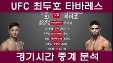 UFC 최두호 타바레스 경기시간 중계 분석|TKRTV