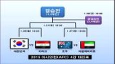 아시안컵 대진표, 한국vs이라크 4강전 일정