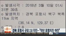 경북 포항서 규모 2.8 지진..