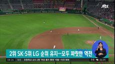 프로야구 2위 SK·5위 LG 순위 유지..모두 짜릿한 역전