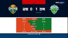 [전반 HL] 강원FC vs 전북 현대